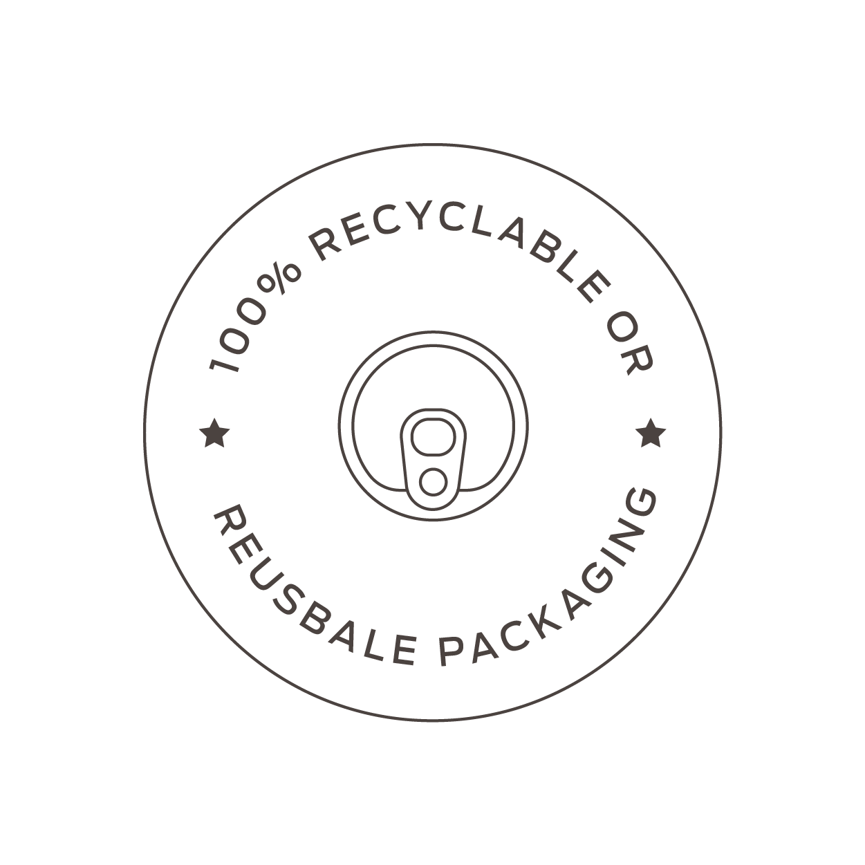 100% recyclable or reusable packaging