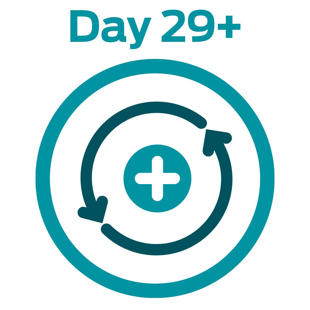 DAY 29+ NUTRITION FOR A LIFETIME
