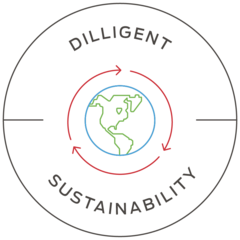 purina-sourcing-dilligent-sustainability
