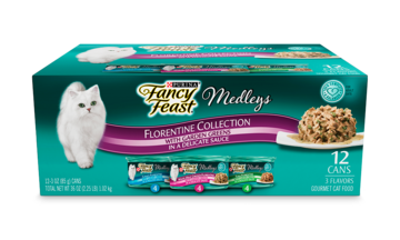Fancy feast Variety Packs CTA
