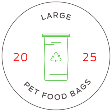 purina-packaging-recycling-large-food-bags